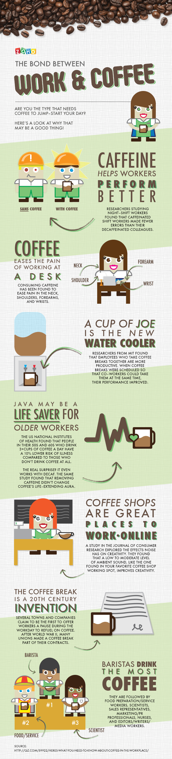 Benefits of Coffee For Employees and Workers